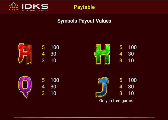 AKQJ pay Table IDKS
